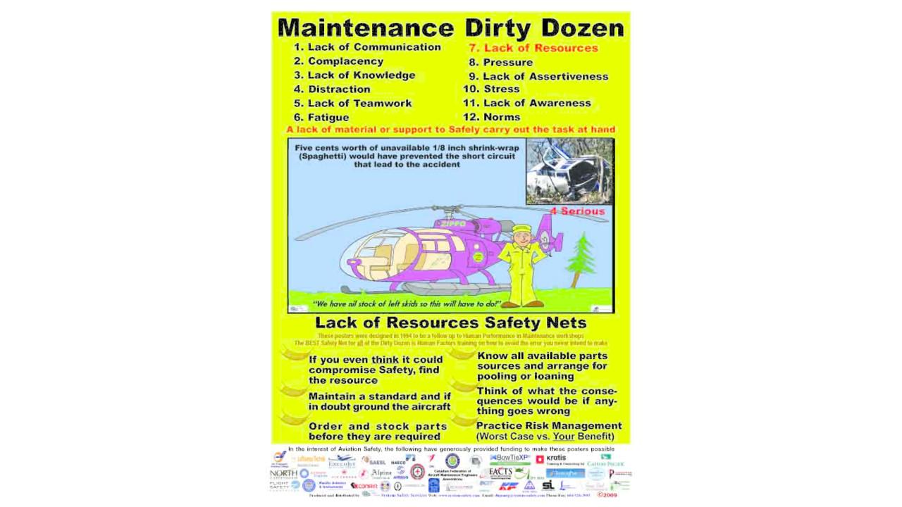 Dirty Dozen Maintenance Posters Aviationpros Com