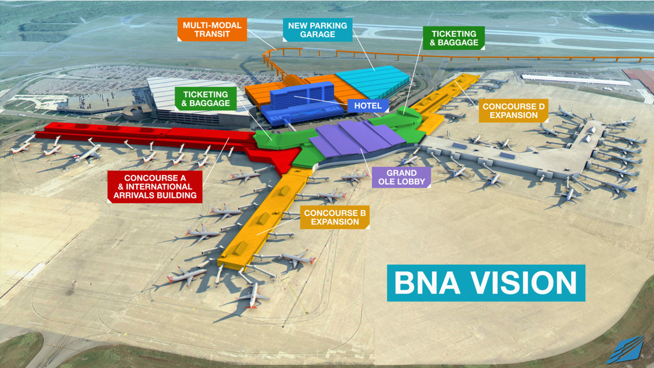 Mnaa Unveils Bna Vision Aviationpros Com Make Your Own Beautiful  HD Wallpapers, Images Over 1000+ [ralydesign.ml]