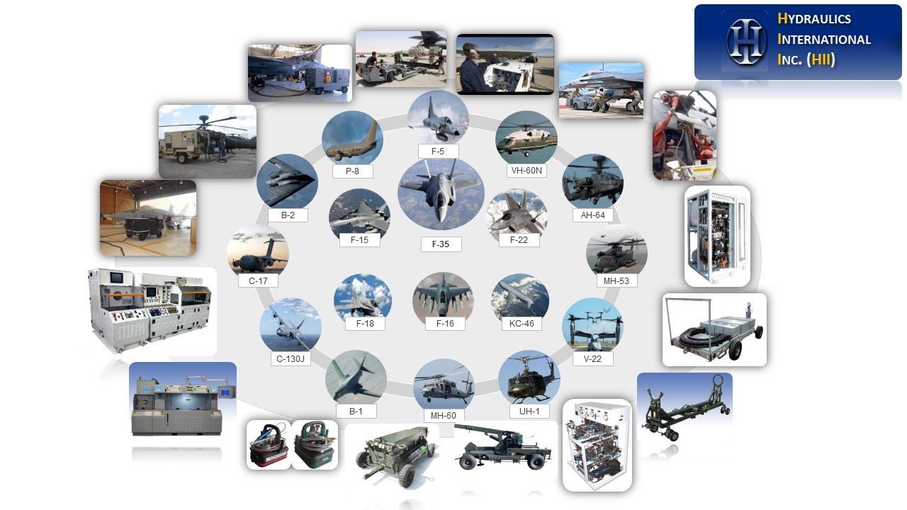 Ground Support Equipment Aviationpros Com