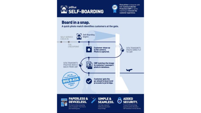 JetBlue Tests Self-Boarding With Facial Recognition