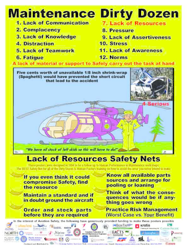 System Safety Services Dirty Dozen Maintenance posters in