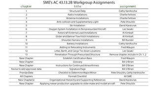Work in Progress: AC 43.13-2A