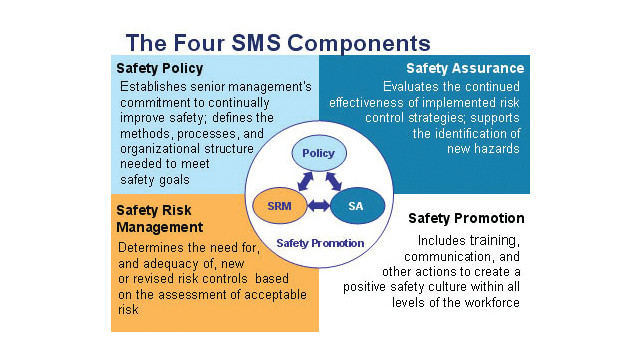 four_sms_components_10633769.psd