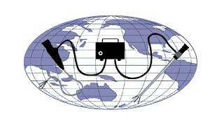 Global Borescope