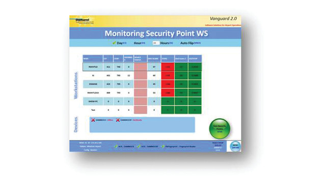 Vanguard 2D Outbound Control Security