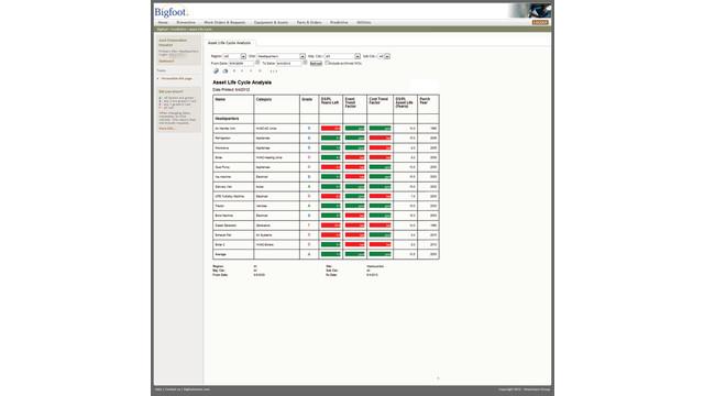 asset-lifecycle-analysis-bigfo_10753368.psd