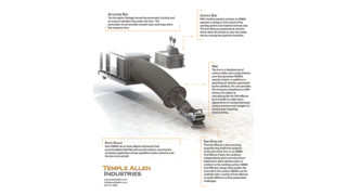 Ergonomic sanding equipment
