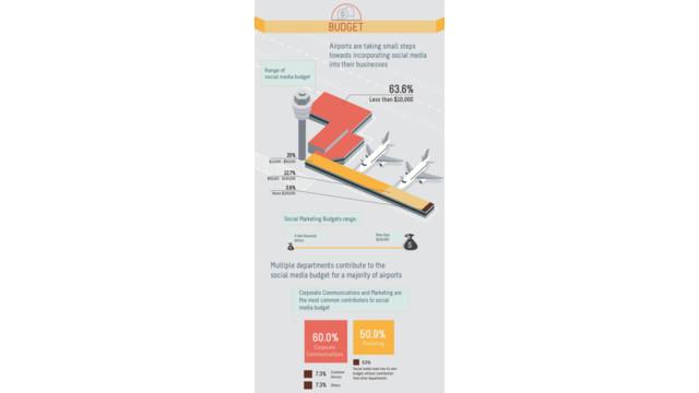 budget-infographic_10820566.psd