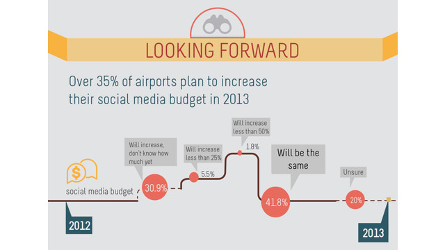 looking-forward-infographic_10818455.png