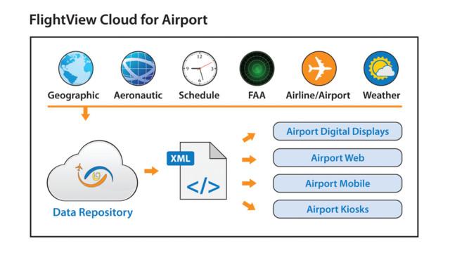 flightview-cloud-300dpi_10818621.psd