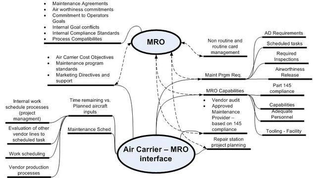 air-carrier---mro-interface-2_10910784.psd