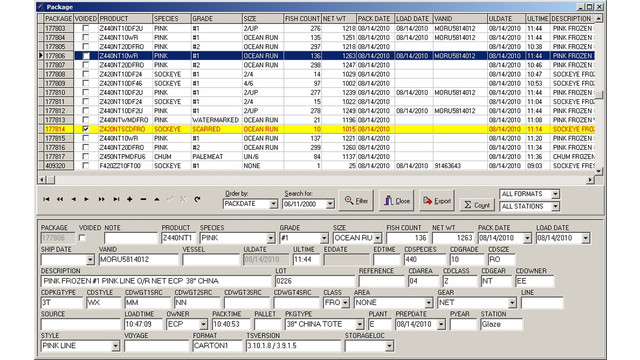 Inventory Management System Saves Time And Reduces Costs
