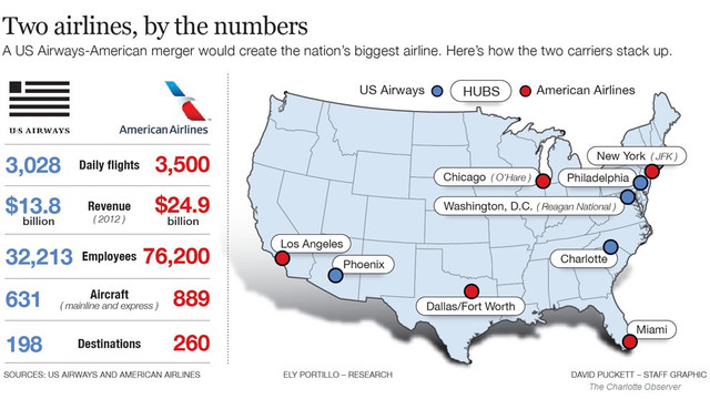 american-airlines-us-airways-merger.jpg