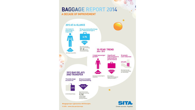 baggage-report-2014-infographi_11376260.psd
