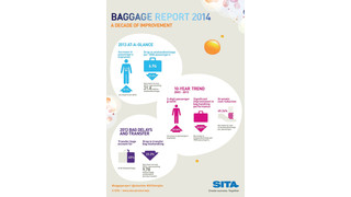 Global Baggage Delivery Hits All-time High