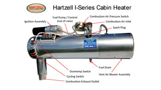 How to Maintain Cabin Combustion Heaters