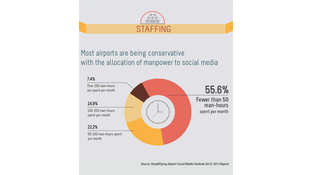 social-media-outlook-staffing_11064907.psd