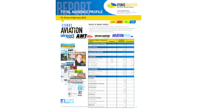 Aviation-ProsTAP-Report-2014-Q2.jpg